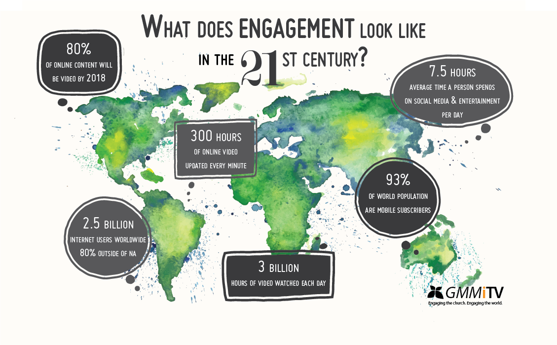 21st century engagement